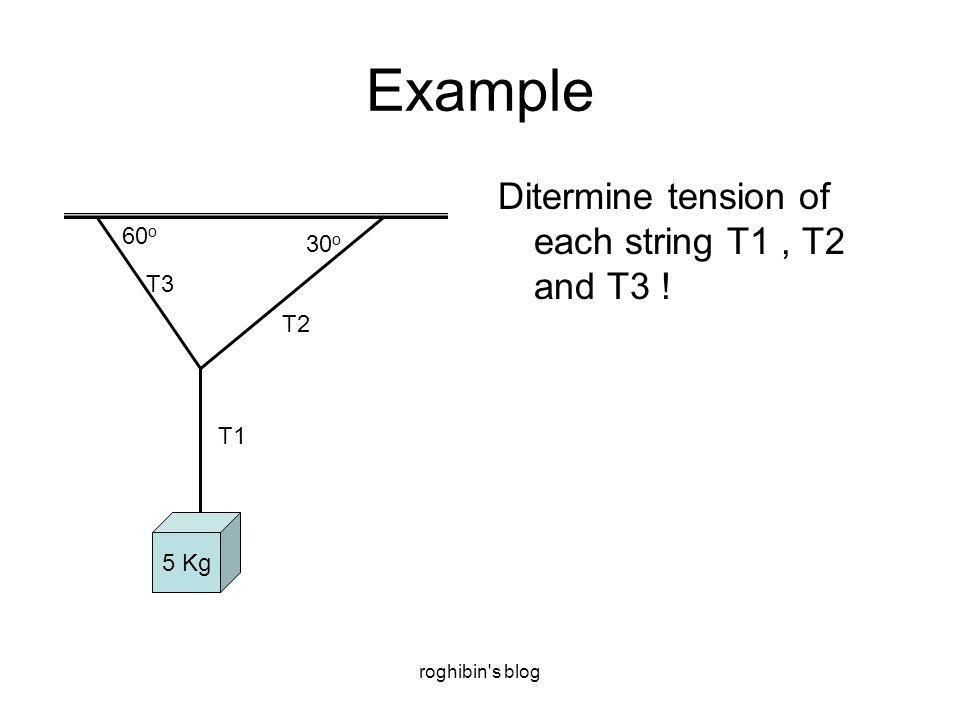 roghibin's blog Example Ditermine tension of each string T1, T2 and T3 ! 5 Kg T1 T2 T3 60 o 30 o