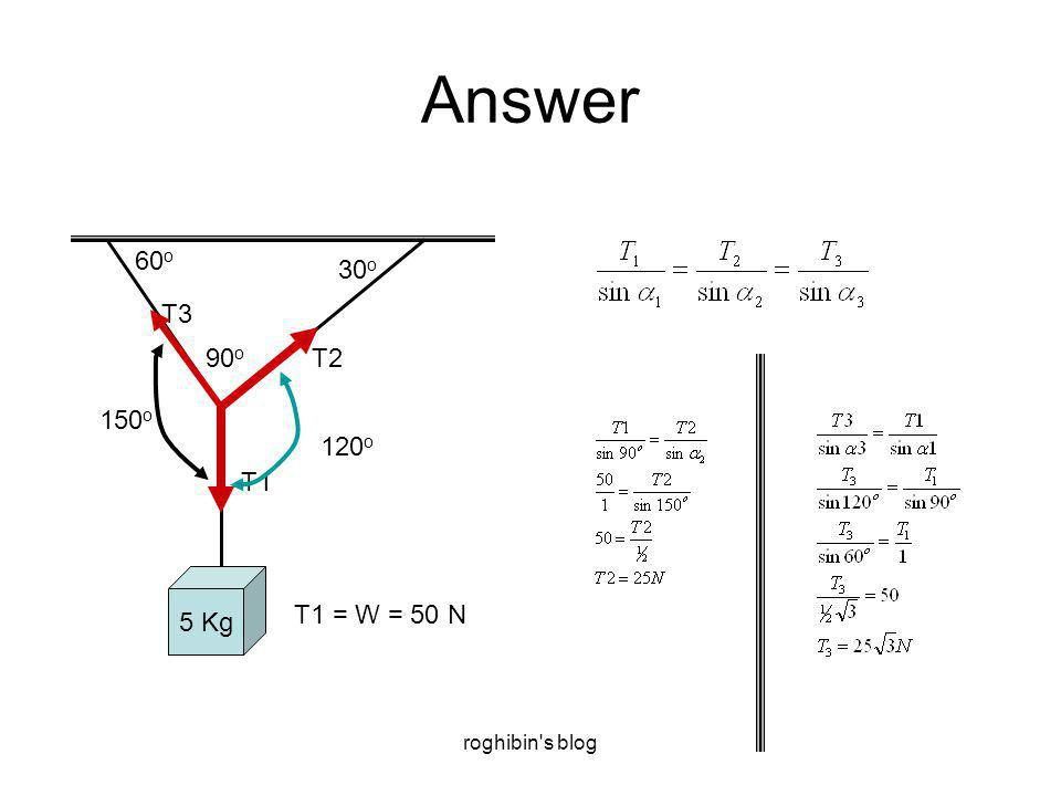 roghibin s blog Answer 5 Kg T1 T2 T3 60 o 30 o 90 o 120 o 150 o T1 = W = 50 N