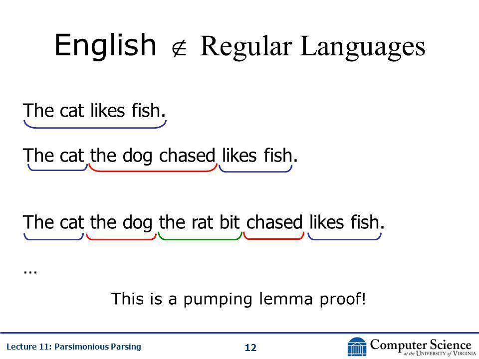 12 Lecture 11: Parsimonious Parsing English  Regular Languages The cat likes fish.