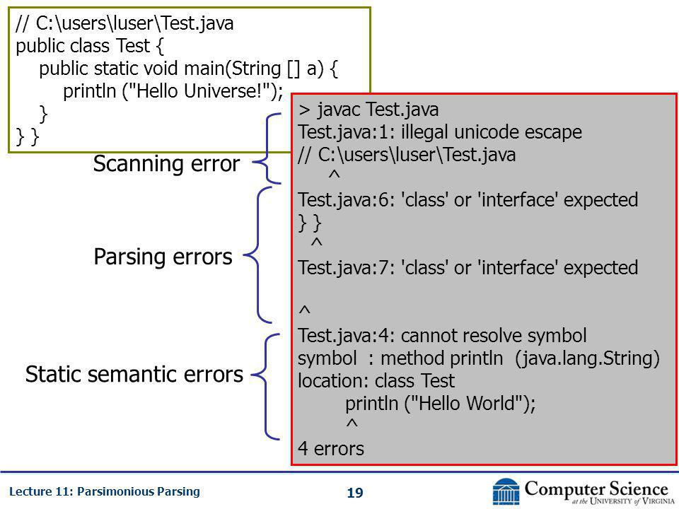 19 Lecture 11: Parsimonious Parsing // C:\users\luser\Test.java public class Test { public static void main(String [] a) { println ( Hello Universe! ); } > javac Test.java Test.java:1: illegal unicode escape // C:\users\luser\Test.java ^ Test.java:6: class or interface expected } ^ Test.java:7: class or interface expected ^ Test.java:4: cannot resolve symbol symbol : method println (java.lang.String) location: class Test println ( Hello World ); ^ 4 errors Parsing errors Scanning error Static semantic errors