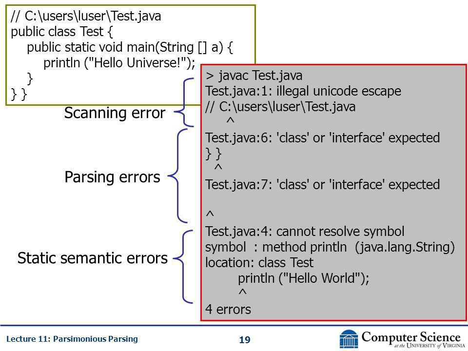 19 Lecture 11: Parsimonious Parsing // C:\users\luser\Test.java public class Test { public static void main(String [] a) { println ( Hello Universe! ); } > javac Test.java Test.java:1: illegal unicode escape // C:\users\luser\Test.java ^ Test.java:6: class or interface expected } ^ Test.java:7: class or interface expected ^ Test.java:4: cannot resolve symbol symbol : method println (java.lang.String) location: class Test println ( Hello World ); ^ 4 errors Parsing errors Scanning error Static semantic errors