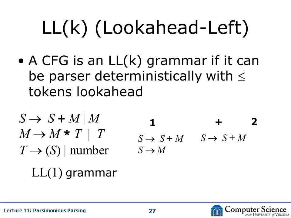 27 Lecture 11: Parsimonious Parsing LL(k) (Lookahead-Left) A CFG is an LL(k) grammar if it can be parser deterministically with  tokens lookahead S  S + M | M M  M * T | T T  (S) | number 1 + S  S + M S  M S  S + M 2 LL(1) grammar