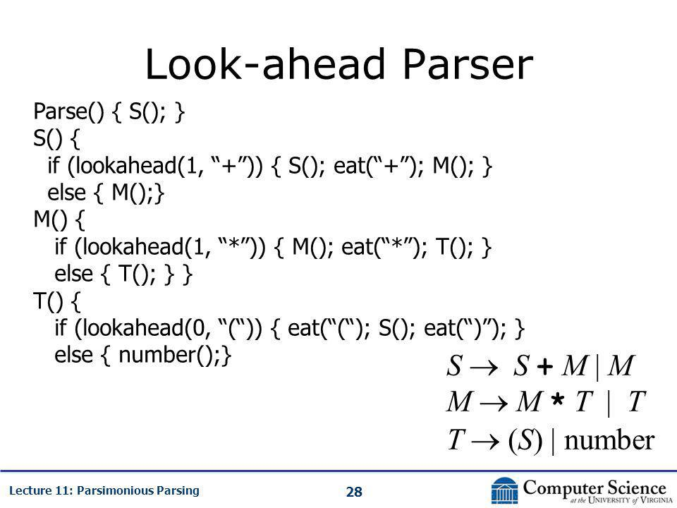 28 Lecture 11: Parsimonious Parsing Look-ahead Parser Parse() { S(); } S() { if (lookahead(1, + )) { S(); eat( + ); M(); } else { M();} M() { if (lookahead(1, * )) { M(); eat( * ); T(); } else { T(); } } T() { if (lookahead(0, ( )) { eat( ( ); S(); eat( ) ); } else { number();} S  S + M | M M  M * T | T T  (S) | number