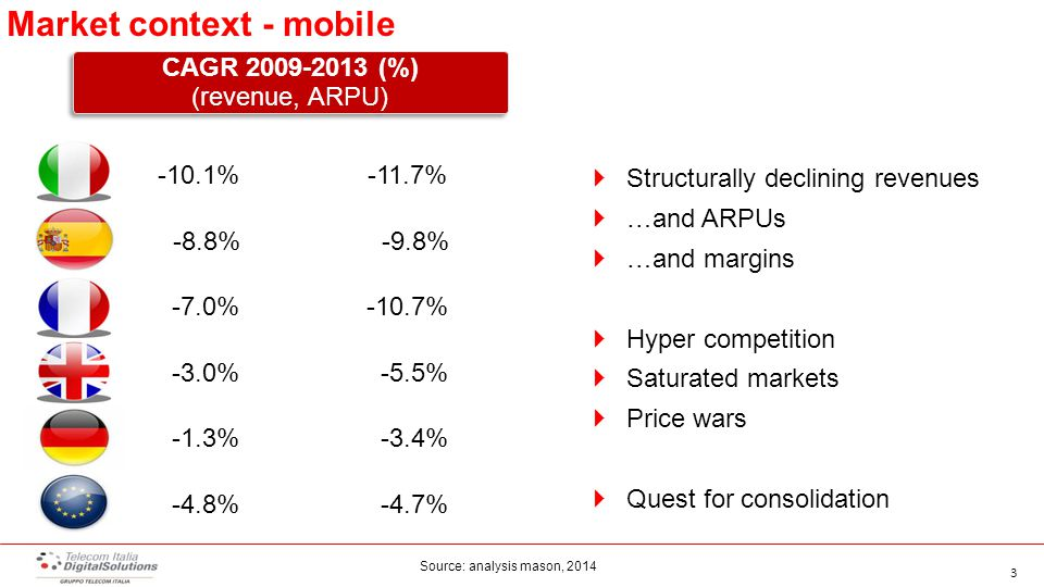 4 Market context - Italy Italy vs UE, penetration (%) (fixed/broadband; mobile ) Italy vs UE, penetration (%) (fixed/broadband; mobile )  4 mobile operators, several MVNOs  Hyper competition and saturation on human  Low and declining mobile ARPU  TIM's market share 60% of business, 40% of postpaid  Potential ARPU upside on mobile services  Focus on VAS and innovative services: m marketing and advertising, machine 2 machine, e/m payments Source: analysis mason, 2014