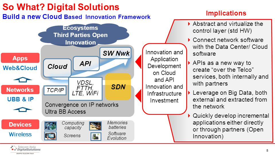  Abstract and virtualize the control layer (std HW)  Connect network software with the Data Center/ Cloud software  APIs as a new way to create over the Telco services, both internally and with partners  Leverage on Big Data, both external and extracted from the network  Quickly develop incremental applications either directly or through partners (Open Innovation) 8 So What.