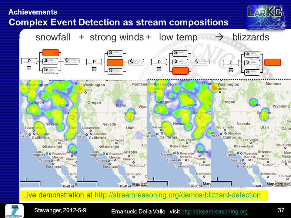 Emanuele Della Valle - visit http://streamreasoning.orghttp://streamreasoning.org Achievements Complex Event Detection as stream compositions snowfall+ strong winds+ low temp  blizzards Live demonstration at http://streamreasoning.org/demos/blizzard-detectionhttp://streamreasoning.org/demos/blizzard-detection Stavanger, 2012-5-937