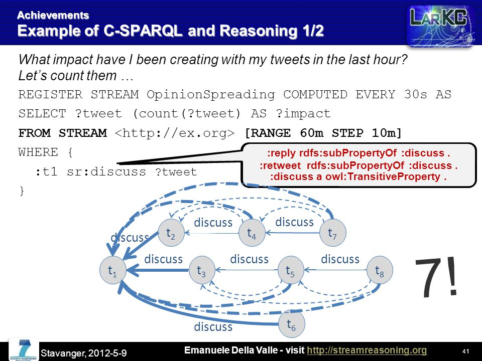 Emanuele Della Valle - visit http://streamreasoning.orghttp://streamreasoning.org Achievements Example of C-SPARQL and Reasoning 1/2 What impact have I been creating with my tweets in the last hour.