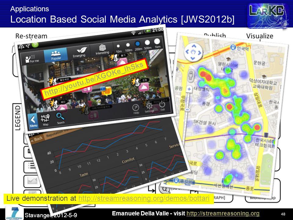 Emanuele Della Valle - visit http://streamreasoning.orghttp://streamreasoning.org Applications Location Based Social Media Analytics [JWS2012b] Live demonstration at http://streamreasoning.org/demos/bottarihttp://streamreasoning.org/demos/bottari http://youtu.be/XGOKe_lhSks Stavanger, 2012-5-9 48