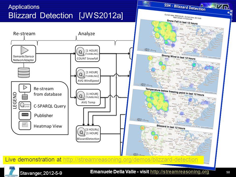 Emanuele Della Valle - visit http://streamreasoning.orghttp://streamreasoning.org Applications Blizzard Detection [JWS2012a] Live demonstration at http://streamreasoning.org/demos/blizzard-detectionhttp://streamreasoning.org/demos/blizzard-detection Stavanger, 2012-5-9 50