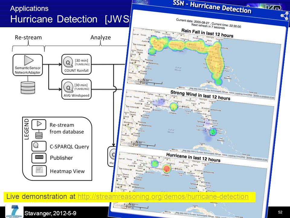 Emanuele Della Valle - visit http://streamreasoning.orghttp://streamreasoning.org Applications Hurricane Detection [JWS2012a] Live demonstration at http://streamreasoning.org/demos/hurricane-detectionhttp://streamreasoning.org/demos/hurricane-detection Stavanger, 2012-5-9 52