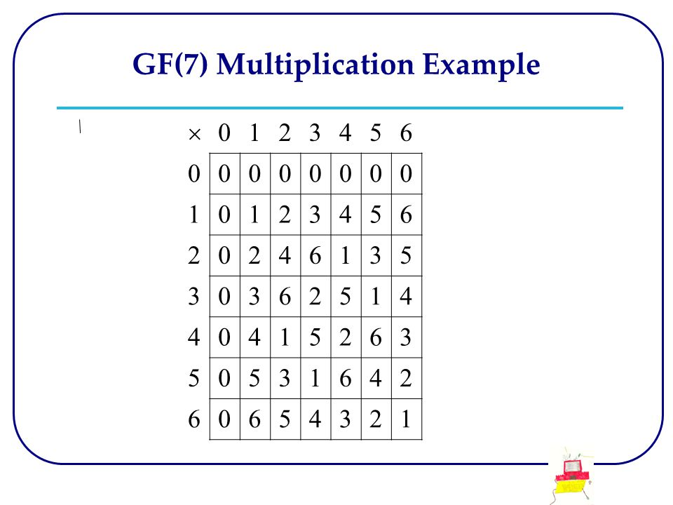 GF(7) Multiplication Example  0123456 00000000 10123456 20246135 30362514 40415263 50531642 60654321