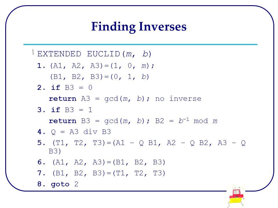 Finding Inverses EXTENDED EUCLID(m, b) 1.(A1, A2, A3)=(1, 0, m); (B1, B2, B3)=(0, 1, b) 2.