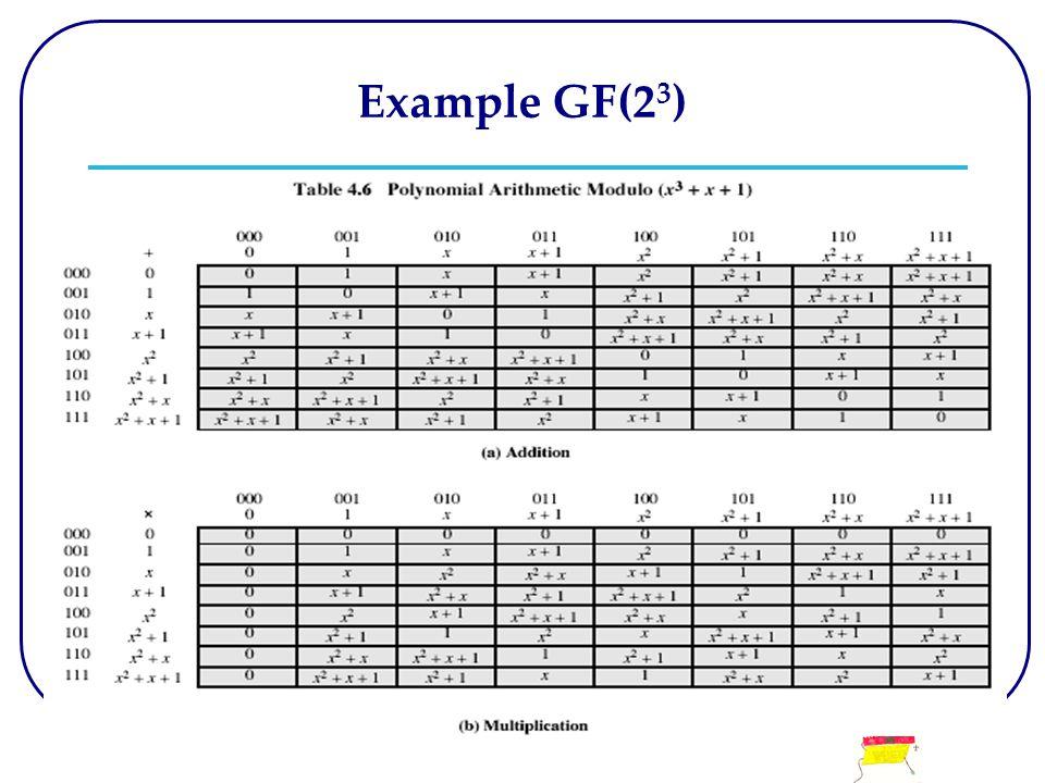 Example GF(2 3 )