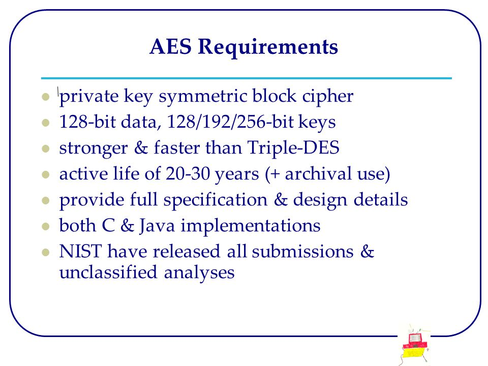 AES Requirements private key symmetric block cipher 128-bit data, 128/192/256-bit keys stronger & faster than Triple-DES active life of 20-30 years (+