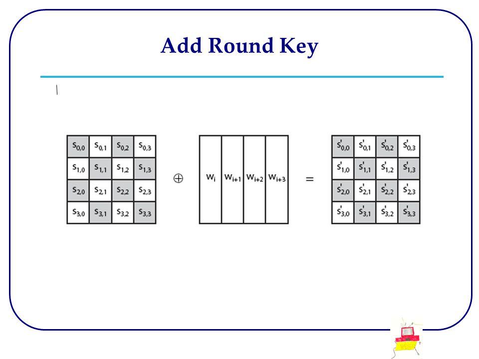 Add Round Key