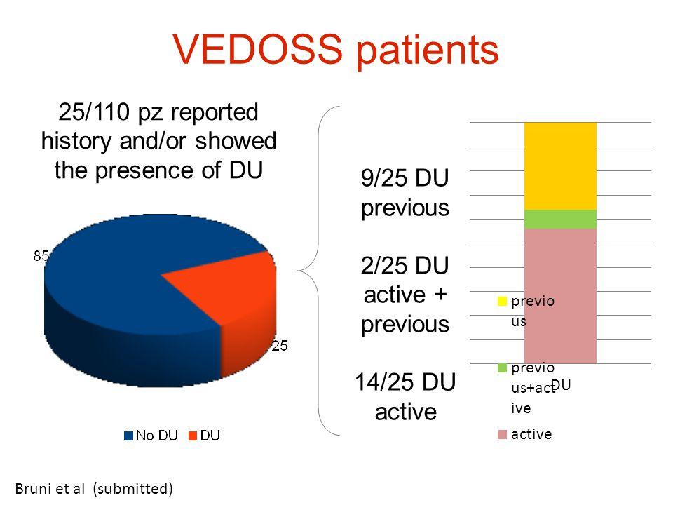 VEDOSS patients 25/110 pz reported history and/or showed the presence of DU 9/25 DU previous 2/25 DU active + previous 14/25 DU active Bruni et al (su