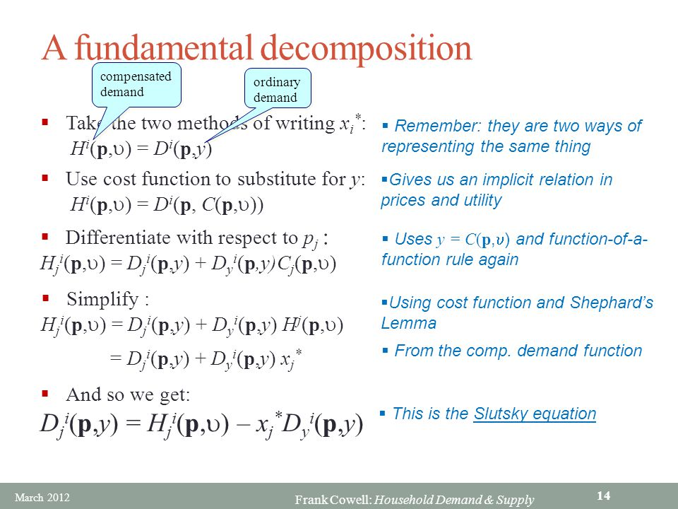 Frank Cowell: Household Demand & Supply A fundamental decomposition  Take the two methods of writing x i * : H i (p,  ) = D i (p,y) compensated dema