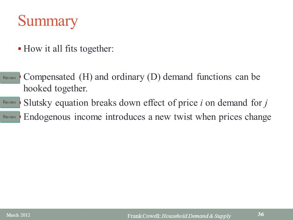 Frank Cowell: Household Demand & Supply Summary  How it all fits together:  Compensated (H) and ordinary (D) demand functions can be hooked together