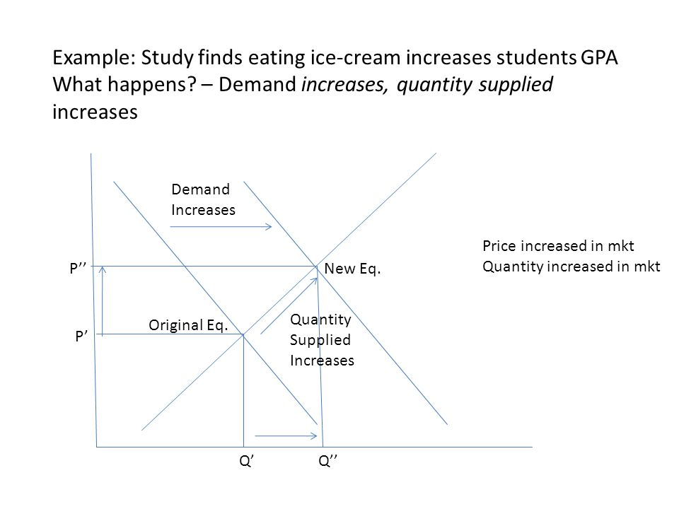 Example: Study finds eating ice-cream increases students GPA What happens.