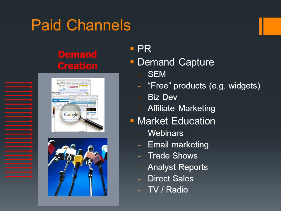 Paid Channels  PR  Demand Capture -SEM - Free products (e.g.