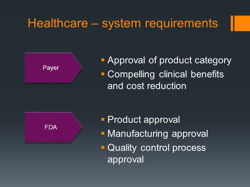 Healthcare – system requirements FDA Payer  Approval of product category  Compelling clinical benefits and cost reduction  Product approval  Manufacturing approval  Quality control process approval