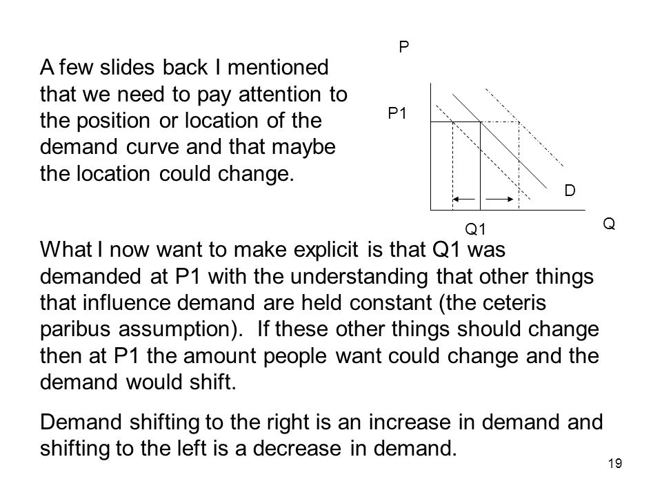 19 P Q D P1 Q1 A few slides back I mentioned that we need to pay attention to the position or location of the demand curve and that maybe the location
