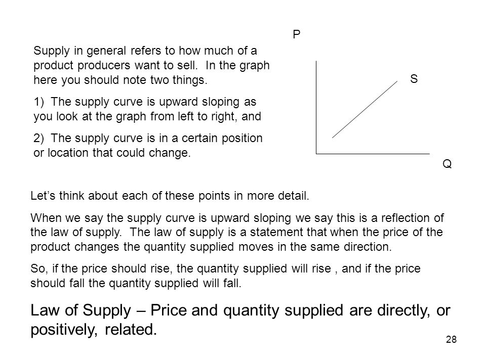 28 P Q S Supply in general refers to how much of a product producers want to sell. In the graph here you should note two things. 1) The supply curve i