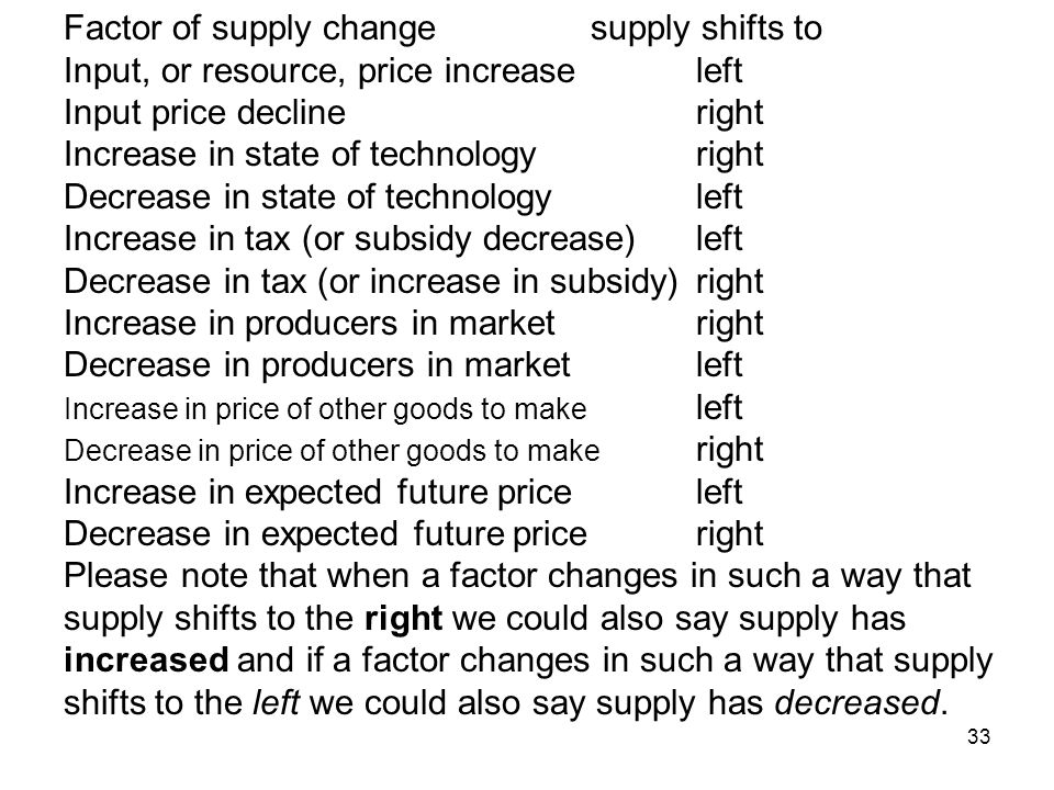 33 Factor of supply changesupply shifts to Input, or resource, price increase left Input price declineright Increase in state of technologyright Decre