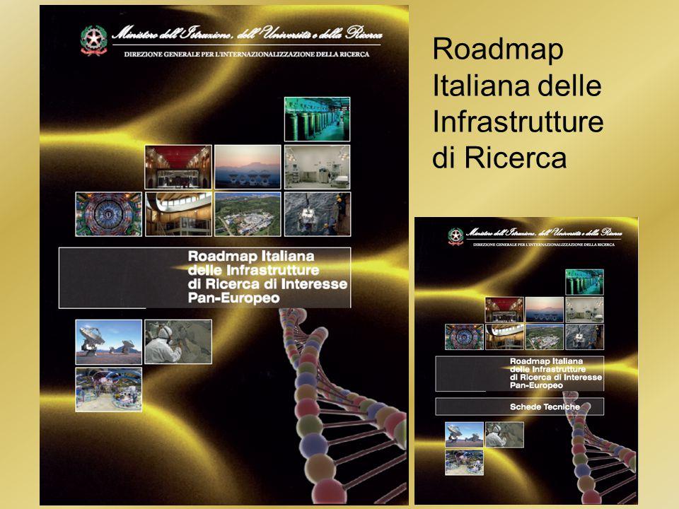 Roadmap Italiana delle Infrastrutture di Ricerca