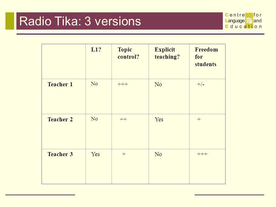 L1?Topic control? Explicit teaching? Freedom for students Teacher 1 No +++No +/- Teacher 2 No ++Yes + Teacher 3Yes +No +++ Radio Tika: 3 versions
