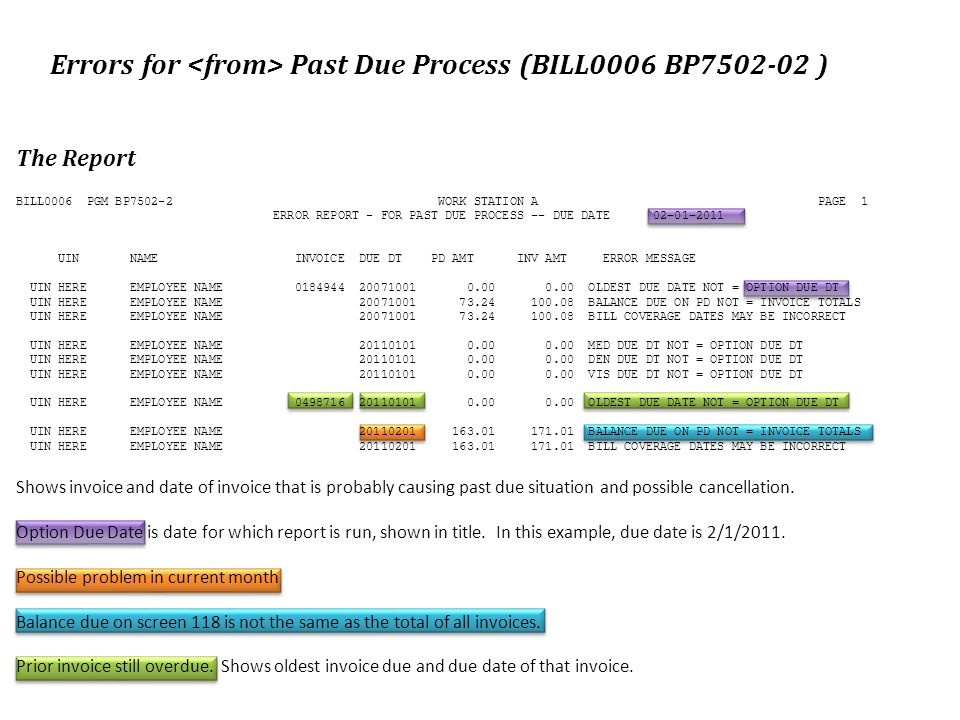 Errors for Past Due Process (BILL0006 BP7502-02 ) The Report BILL0006 PGM BP7502-2 WORK STATION A PAGE 1 ERROR REPORT - FOR PAST DUE PROCESS -- DUE DA