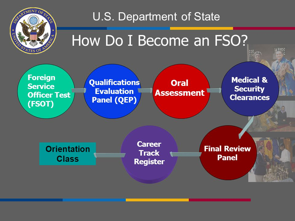 U.S. Department of State How Do I Become an FSO.