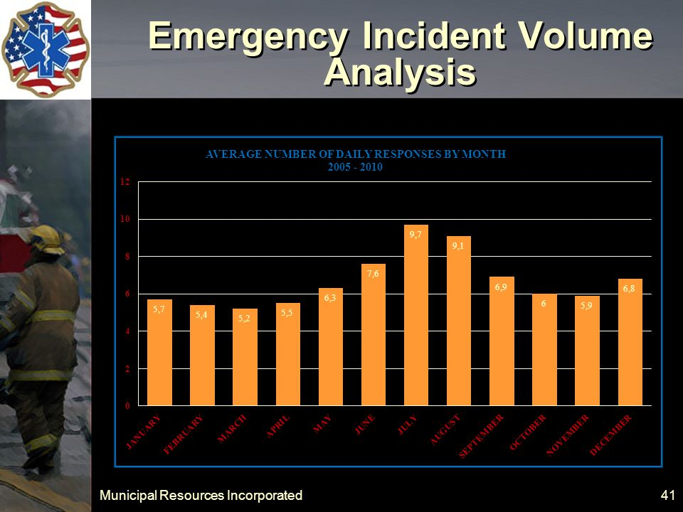 Municipal Resources Incorporated 41 Emergency Incident Volume Analysis