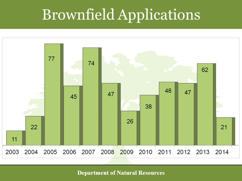 Department of Natural Resources Brownfield Applications