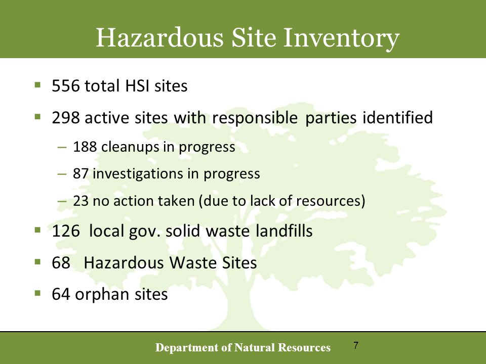 Department of Natural Resources Hazardous Site Inventory  556 total HSI sites  298 active sites with responsible parties identified – 188 cleanups in progress – 87 investigations in progress – 23 no action taken (due to lack of resources)  126 local gov.