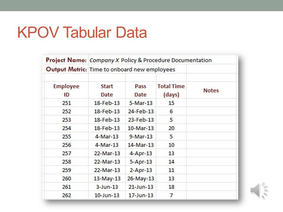 KPOV Tabular Data