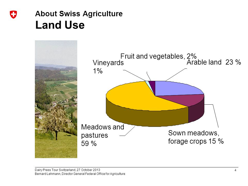 4 Dairy Press Tour Switzerland, 27 October 2013 Bernard Lehmann, Director General Federal Office for Agriculture Arable land 23 % Meadows and pastures 59 % Fruit and vegetables, 2% Vineyards 1% Sown meadows, forage crops 15 % About Swiss Agriculture Land Use