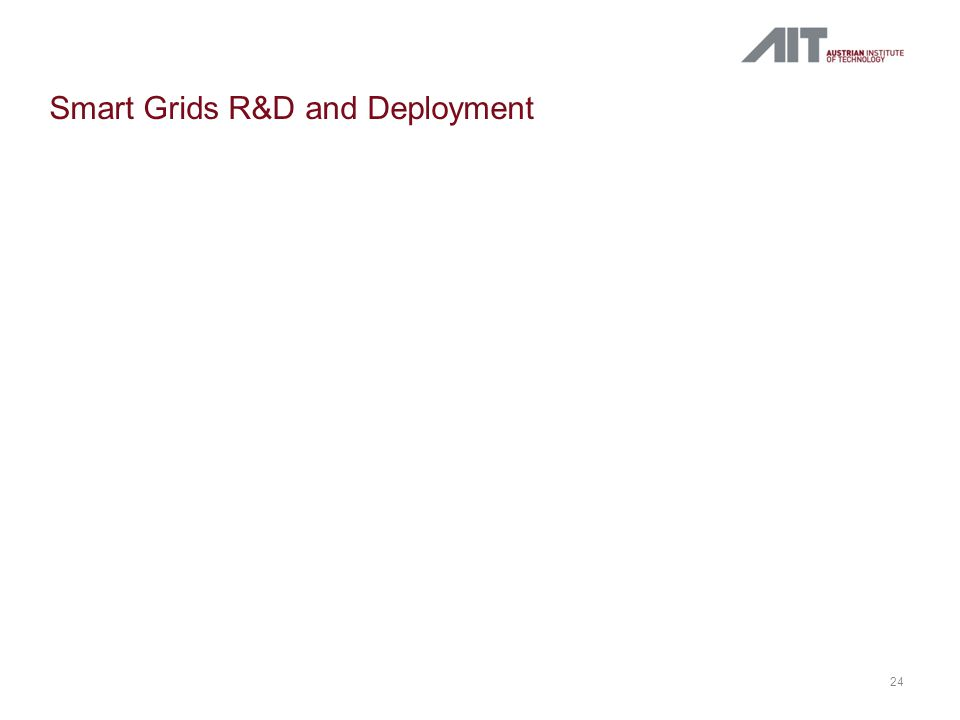 Smart Grids R&D and Deployment 24