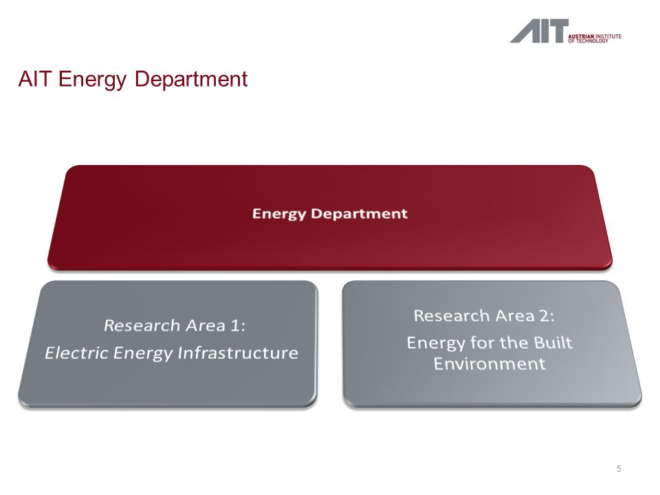 AIT Energy Department 5