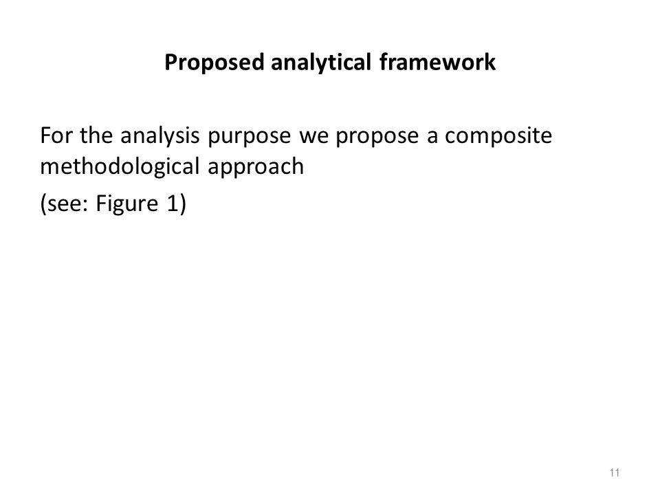 Proposed analytical framework For the analysis purpose we propose a composite methodological approach (see: Figure 1) 11