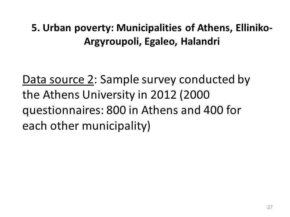 5. Urban poverty: Municipalities of Athens, Elliniko- Argyroupoli, Egaleo, Halandri Data source 2: Sample survey conducted by the Athens University in