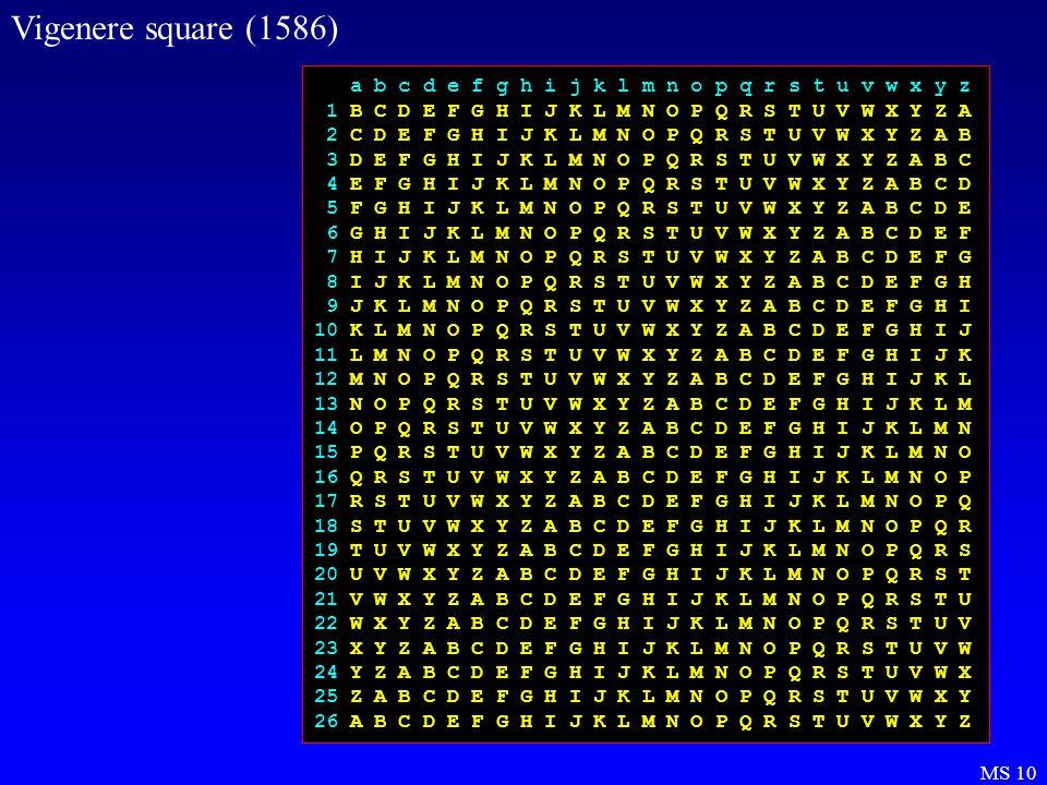 MS 10 Vigenere square (1586) a b c d e f g h i j k l m n o p q r s t u v w x y z 1 B C D E F G H I J K L M N O P Q R S T U V W X Y Z A 2 C D E F G H I J K L M N O P Q R S T U V W X Y Z A B 3 D E F G H I J K L M N O P Q R S T U V W X Y Z A B C 4 E F G H I J K L M N O P Q R S T U V W X Y Z A B C D 5 F G H I J K L M N O P Q R S T U V W X Y Z A B C D E 6 G H I J K L M N O P Q R S T U V W X Y Z A B C D E F 7 H I J K L M N O P Q R S T U V W X Y Z A B C D E F G 8 I J K L M N O P Q R S T U V W X Y Z A B C D E F G H 9 J K L M N O P Q R S T U V W X Y Z A B C D E F G H I 10 K L M N O P Q R S T U V W X Y Z A B C D E F G H I J 11 L M N O P Q R S T U V W X Y Z A B C D E F G H I J K 12 M N O P Q R S T U V W X Y Z A B C D E F G H I J K L 13 N O P Q R S T U V W X Y Z A B C D E F G H I J K L M 14 O P Q R S T U V W X Y Z A B C D E F G H I J K L M N 15 P Q R S T U V W X Y Z A B C D E F G H I J K L M N O 16 Q R S T U V W X Y Z A B C D E F G H I J K L M N O P 17 R S T U V W X Y Z A B C D E F G H I J K L M N O P Q 18 S T U V W X Y Z A B C D E F G H I J K L M N O P Q R 19 T U V W X Y Z A B C D E F G H I J K L M N O P Q R S 20 U V W X Y Z A B C D E F G H I J K L M N O P Q R S T 21 V W X Y Z A B C D E F G H I J K L M N O P Q R S T U 22 W X Y Z A B C D E F G H I J K L M N O P Q R S T U V 23 X Y Z A B C D E F G H I J K L M N O P Q R S T U V W 24 Y Z A B C D E F G H I J K L M N O P Q R S T U V W X 25 Z A B C D E F G H I J K L M N O P Q R S T U V W X Y 26 A B C D E F G H I J K L M N O P Q R S T U V W X Y Z