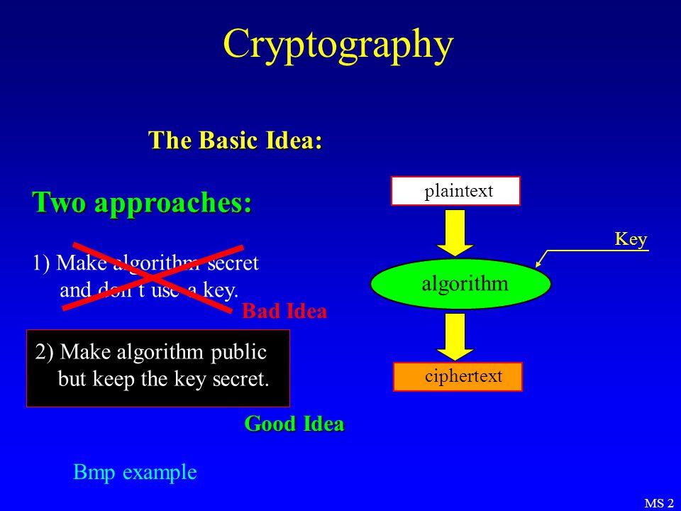 MS 2 Good Idea Cryptography The Basic Idea: plaintext algorithm Key ciphertext Two approaches: 1) Make algorithm secret and don't use a key. 2) Make a