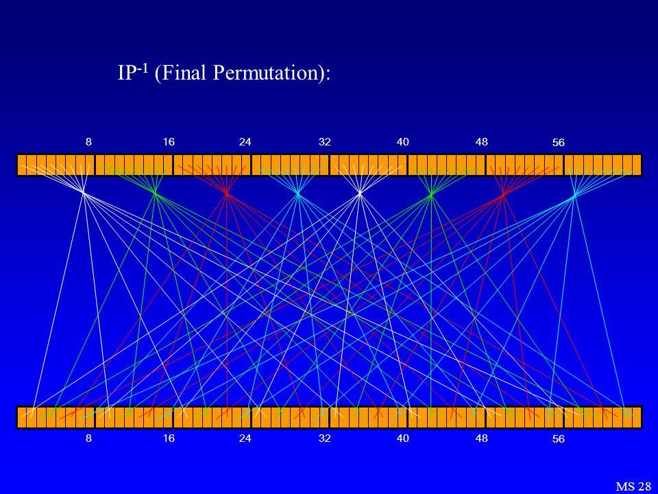 MS 28 IP -1 (Final Permutation): 81624324048 56 81624324048 56