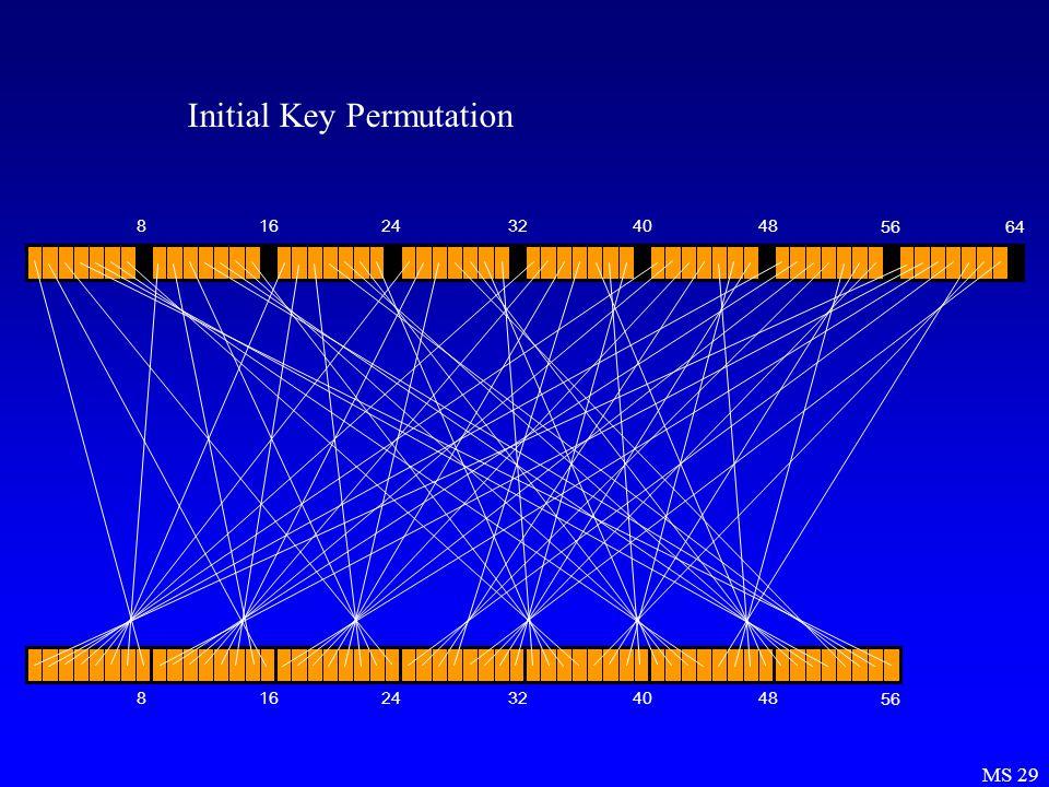MS 29 Initial Key Permutation 81624324048 56 81624324048 56 64
