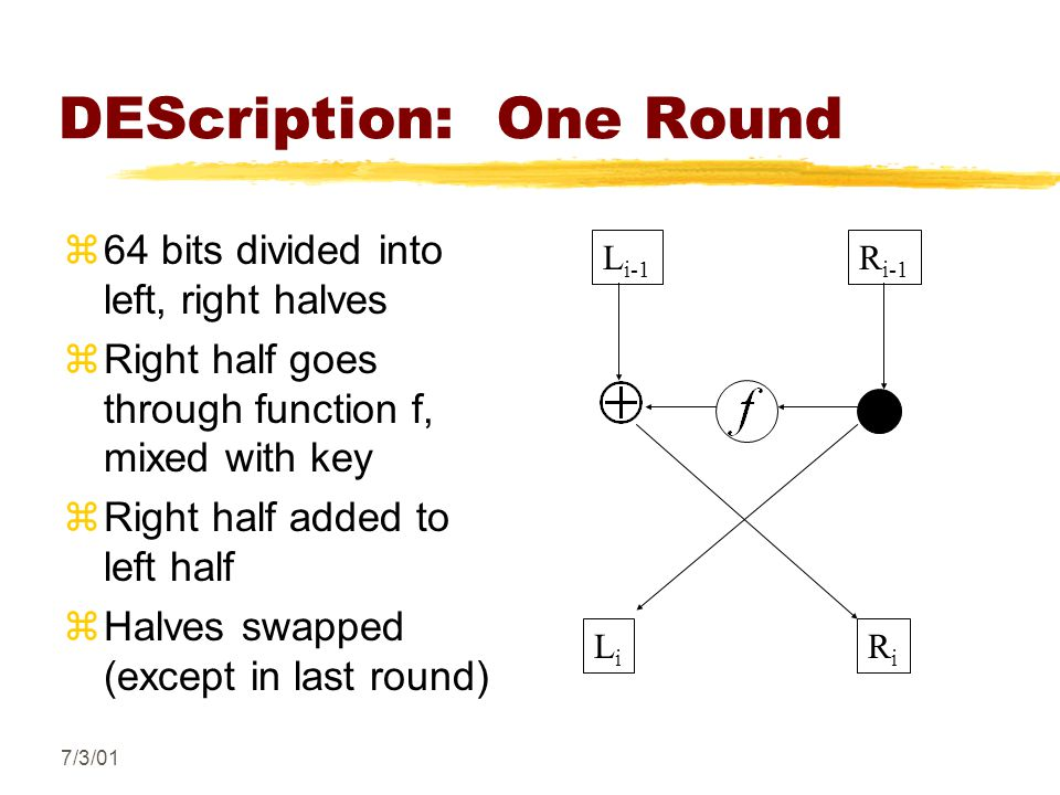 7/3/01 DEScription: One Round z64 bits divided into left, right halves zRight half goes through function f, mixed with key zRight half added to left half zHalves swapped (except in last round) L i-1 R i-1 LiLi RiRi
