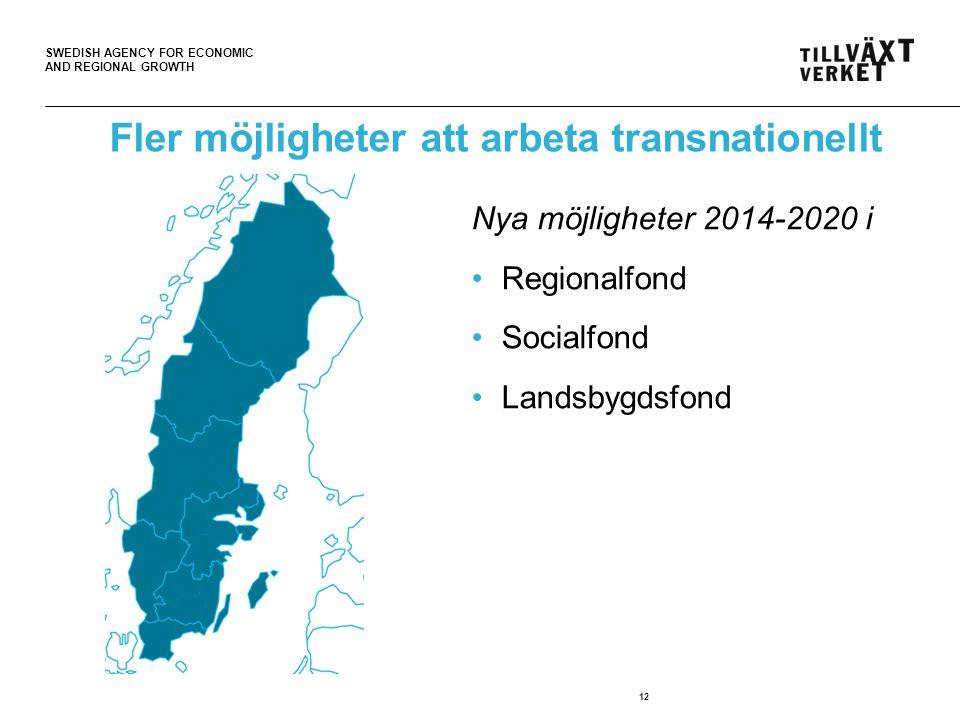 SWEDISH AGENCY FOR ECONOMIC AND REGIONAL GROWTH Fler möjligheter att arbeta transnationellt Nya möjligheter 2014-2020 i Regionalfond Socialfond Landsbygdsfond 12