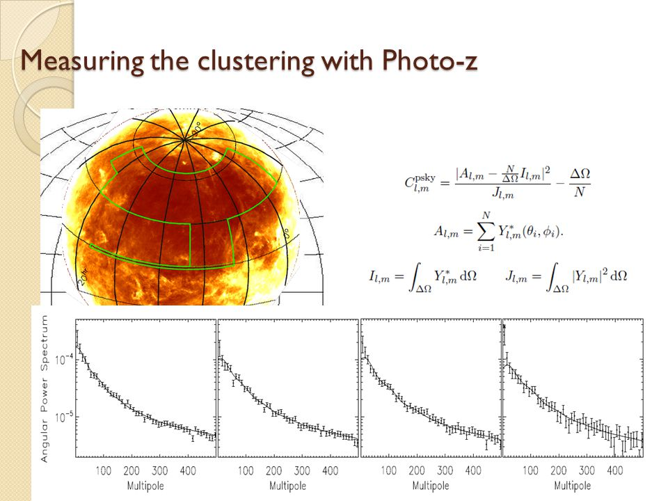 Measuring the clustering with Photo-z Photo-z distribution