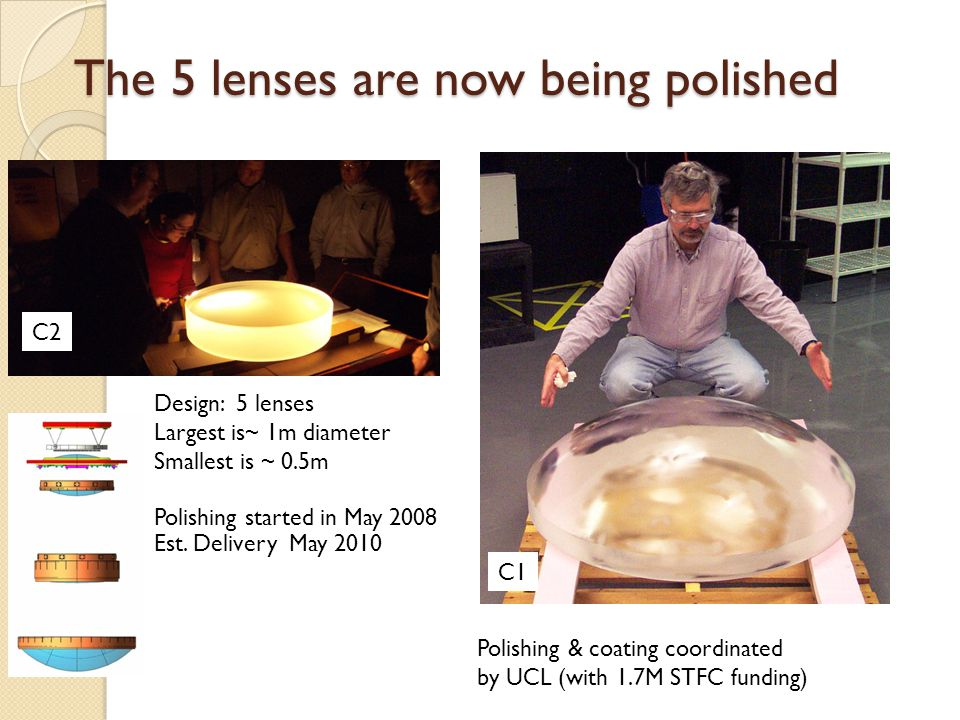 The 5 lenses are now being polished C2 Polishing & coating coordinated by UCL (with 1.7M STFC funding) C1 Design: 5 lenses Largest is~ 1m diameter Smallest is ~ 0.5m Polishing started in May 2008 Est.