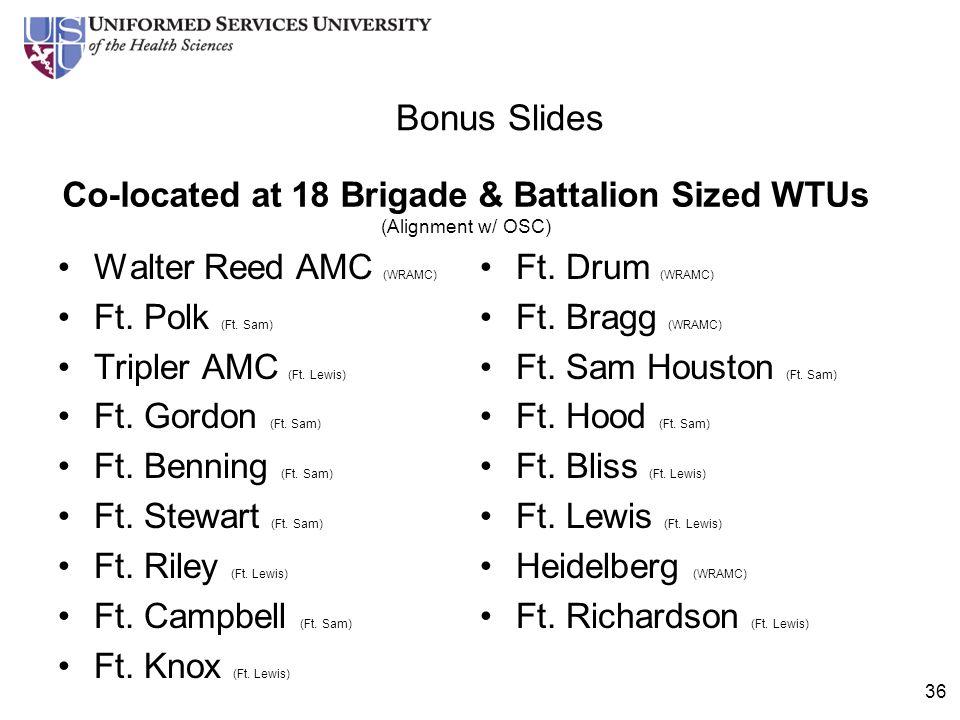 Bonus Slides Walter Reed AMC (WRAMC) Ft. Polk (Ft. Sam) Tripler AMC (Ft. Lewis) Ft. Gordon (Ft. Sam) Ft. Benning (Ft. Sam) Ft. Stewart (Ft. Sam) Ft. R
